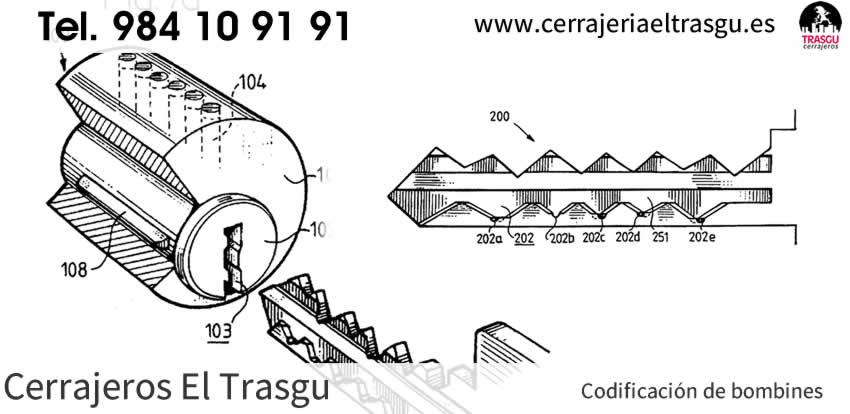 CODIFICACIÓN de bombines en Asturias